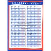 Irregular Verbs / Английские неправильные глаголы. Плакат-таблица